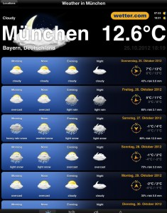 Wetterbericht
